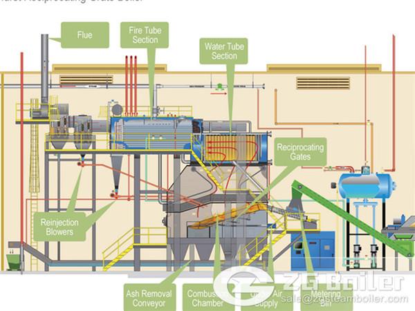 Ther-D-Biomass-Hurst-0413_13649151431318_副本.jpg