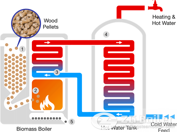 Biomass-Boiler-resized.jpg