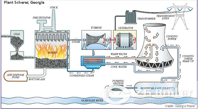 燃煤锅炉原理图.jpg